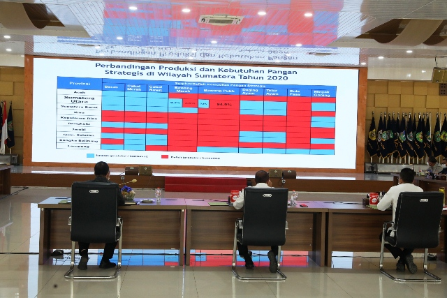 Evaluasi Usai Kunjungan Kerja Gubernur ke Daerah